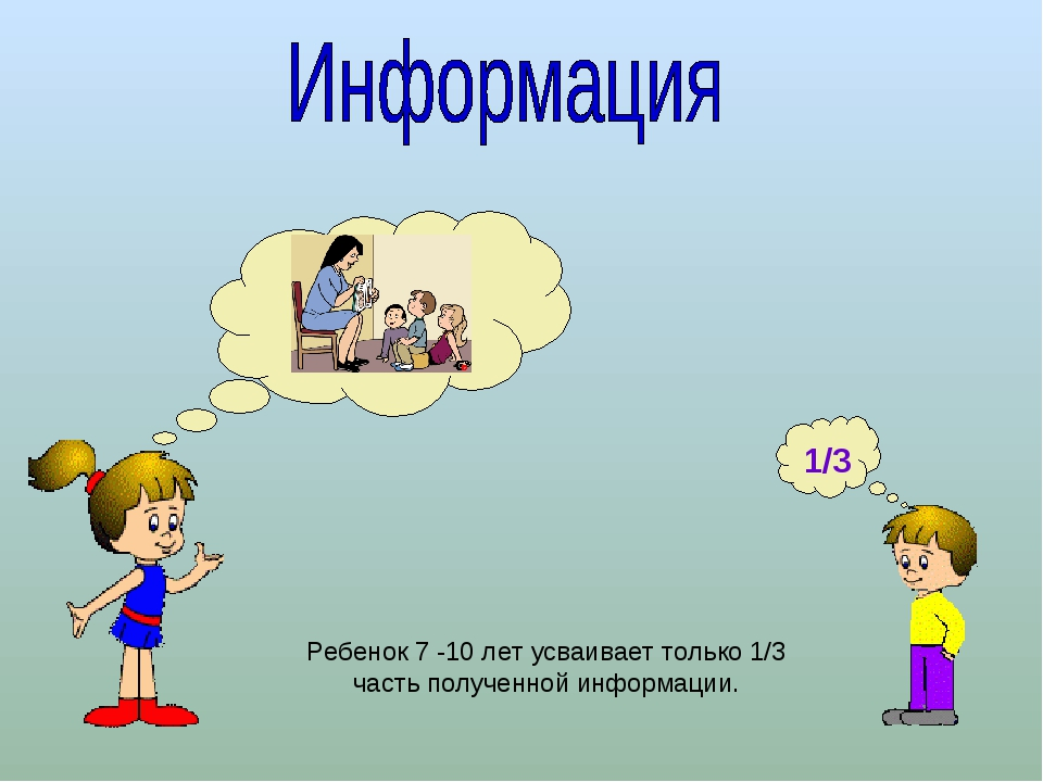 1/3 Ребенок 7 -10 лет усваивает только 1/3 часть полученной информации.
