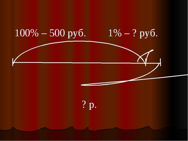 100% – 500 руб. 1% – ? руб. ? р.