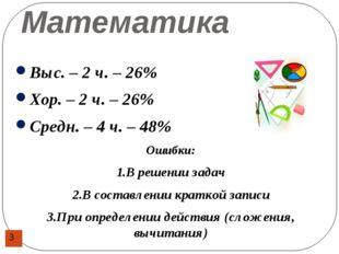 Математика Выс. – 2 ч. – 26% Хор. – 2 ч. – 26% Средн. – 4 ч. – 48% Ошибки: 1.