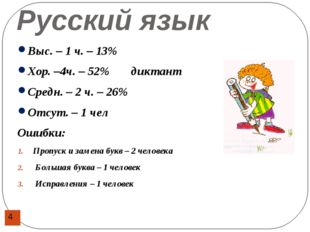 Русский язык Выс. – 1 ч. – 13% Хор. –4ч. – 52% диктант Средн. – 2 ч. – 26% От