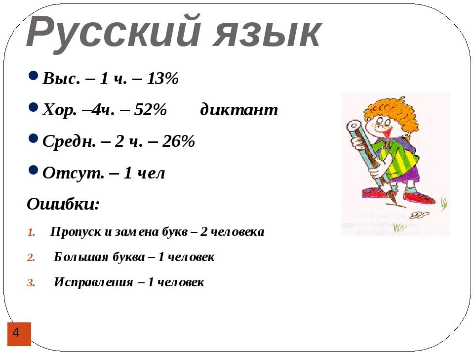 Русский язык Выс. – 1 ч. – 13% Хор. –4ч. – 52% диктант Средн. – 2 ч. – 26% От...