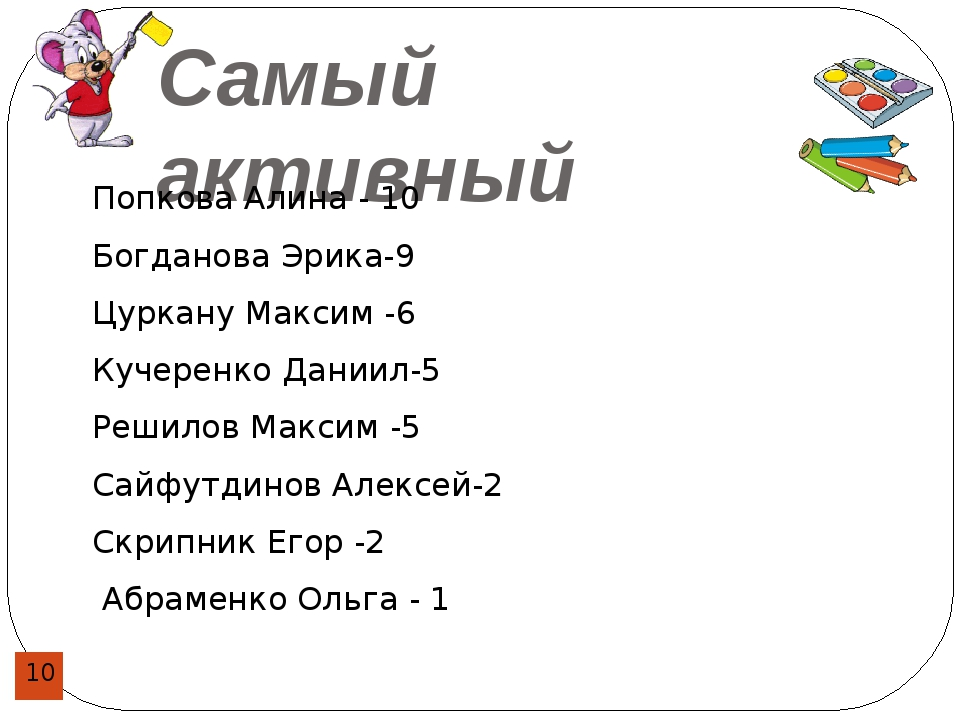 Самый активный Попкова Алина - 10 Богданова Эрика-9 Цуркану Максим -6 Кучерен...