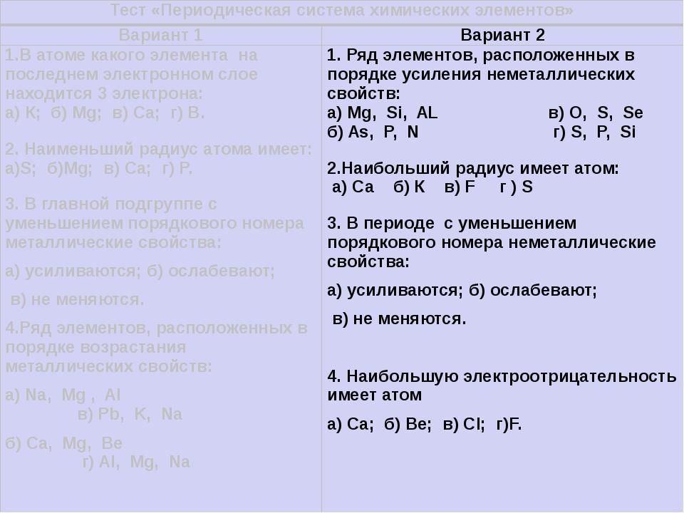 проверочные работа по теме химическая связь псхэ