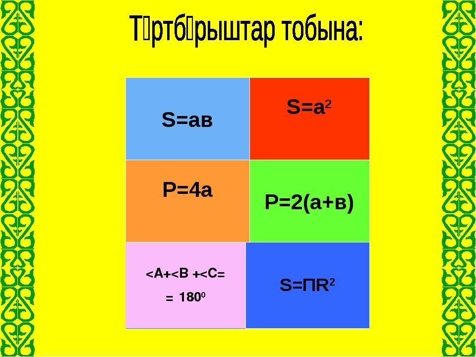 Дөңгелектің ауданы S=ΠR2 Тік төртбұрыштың периметрі Тік төртбұрыш- Тың аудан...