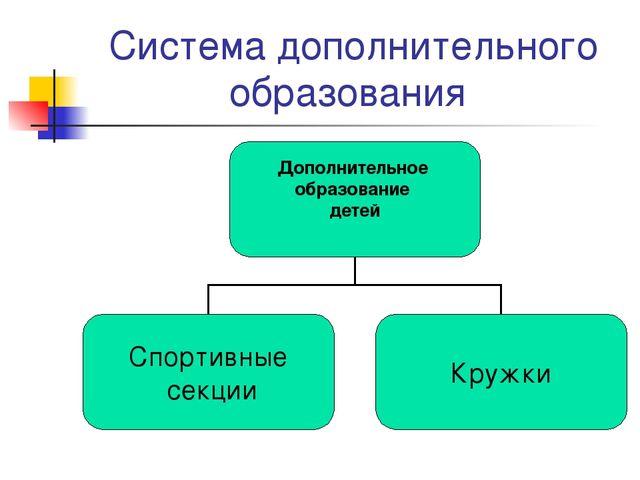 Система дополнительного образования
