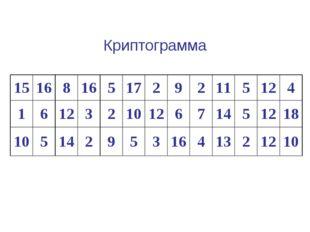 Криптограмма 1516816517292115124 1612321012671451218