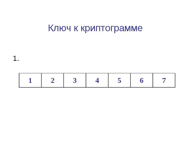 Ключ к криптограмме Полость в клетке, заполненная клеточным соком 1234567