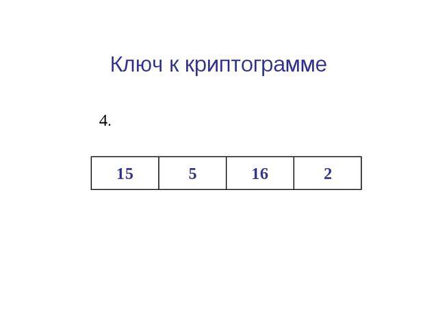 Ключ к криптограмме Тонкий участок оболочки клетки 155162