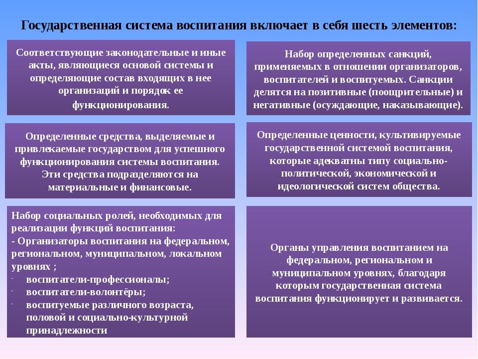 Государственная система воспитания включает в себя шесть элементов: Соответст...