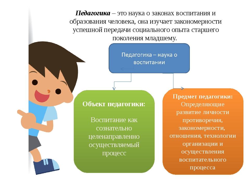 Педагогика– это наука о законах воспитания и образования человека, она изуча...