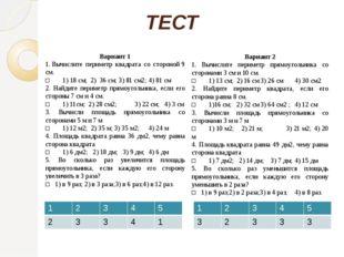 ТЕСТ Вариант 1 1.Вычислите периметр квадрата со стороной9 см. □1)18