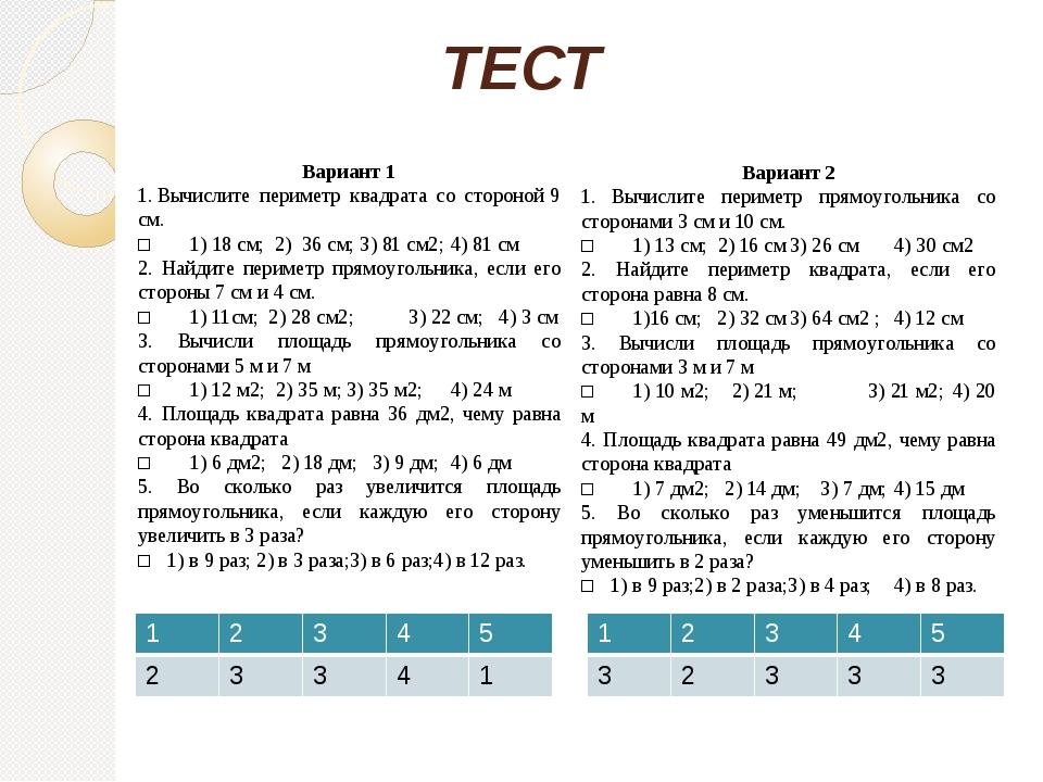 ТЕСТ Вариант 1 1.Вычислите периметр квадрата со стороной9 см. □1)18...