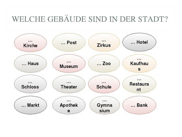 WELCHE GEBÄUDE SIND IN DER STADT? … Kirche … Museum … Theater … Zirkus … Schl...