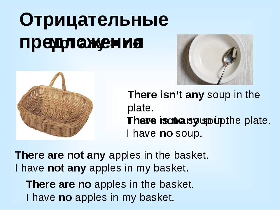Отрицательные предложения There are not any apples in the basket. I have not...