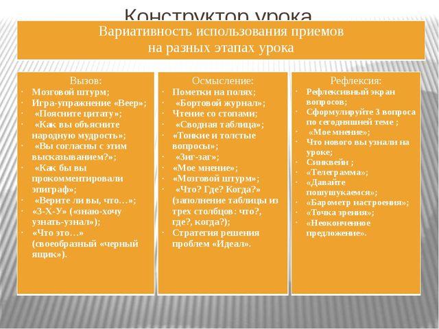 Конструктор урока Вызов: Мозговой штурм; Игра-упражнение «Веер»; «Поясните ци...