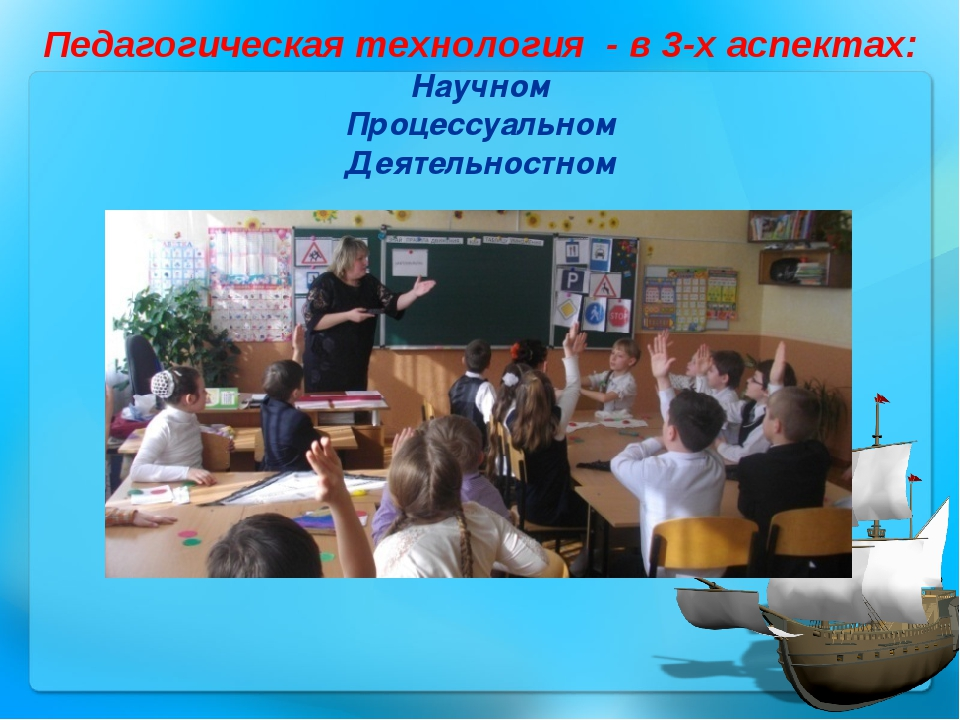 Научном Процессуальном Деятельностном Педагогическая технология - в 3-х аспек...