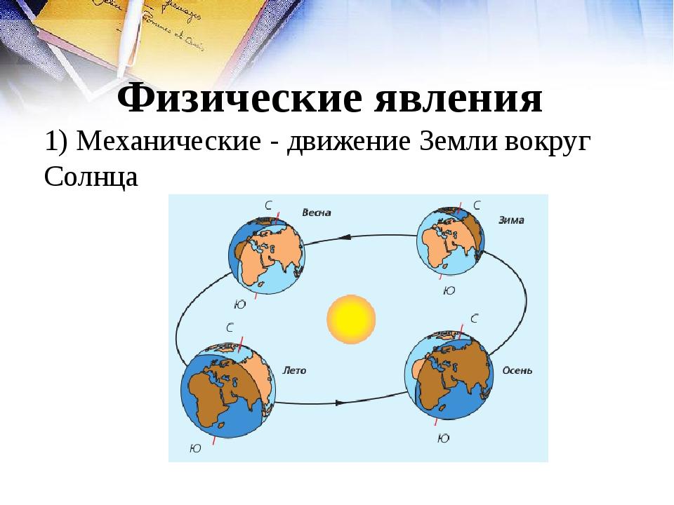 Физические явления 1) Механические - движение Земли вокруг Солнца