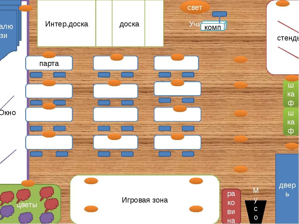 Образец схемы кабинета