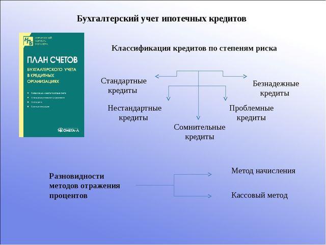 Бухгалтерский учет ипотечных кредитов Классификация кредитов по степеням риск...