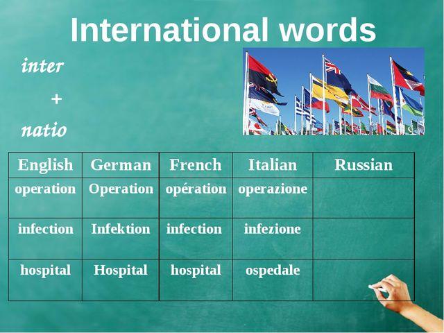 International words inter + natio