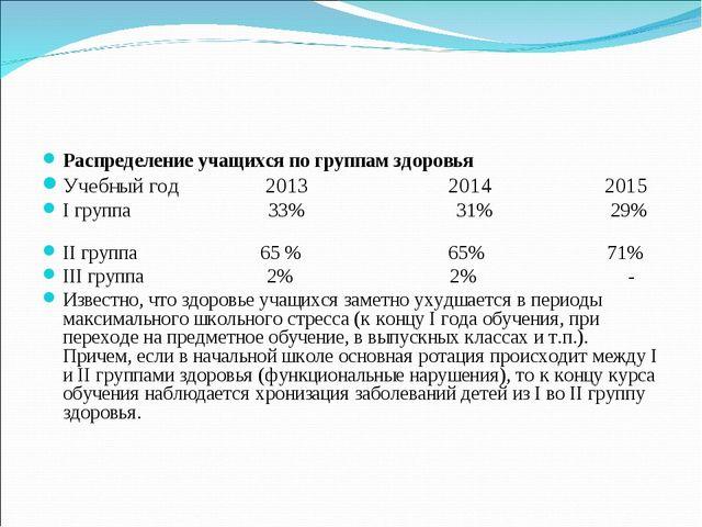 Распределение учащихся по группам здоровья Учебный год 2013 2014 2015 I групп...