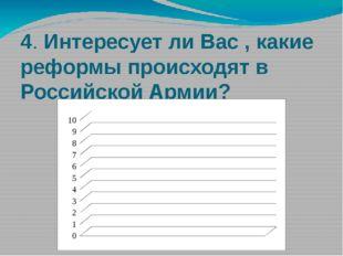 4. Интересует ли Вас , какие реформы происходят в Российской Армии?