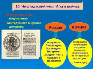 30 августва 1721г. – подписание Ништадтского мирного договора 10. Ништадтский
