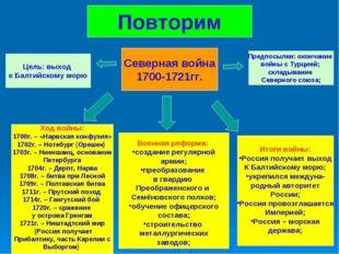 Повторим Северная война 1700-1721гг. Цель: выход к Балтийскому морю Предпосыл