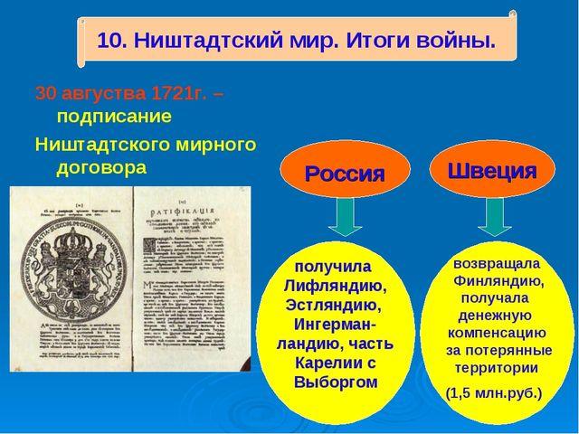 30 августва 1721г. – подписание Ништадтского мирного договора 10. Ништадтский...