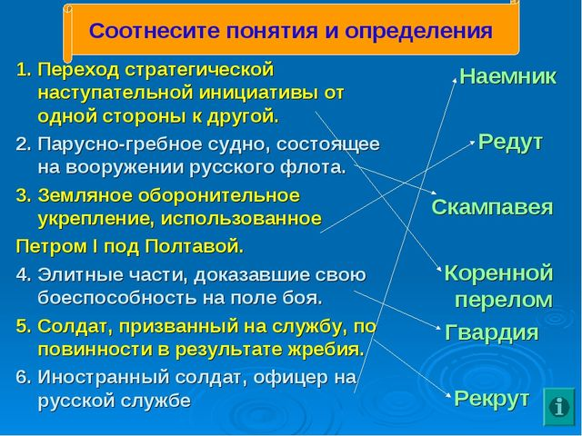 1. Переход стратегической наступательной инициативы от одной стороны к другой...