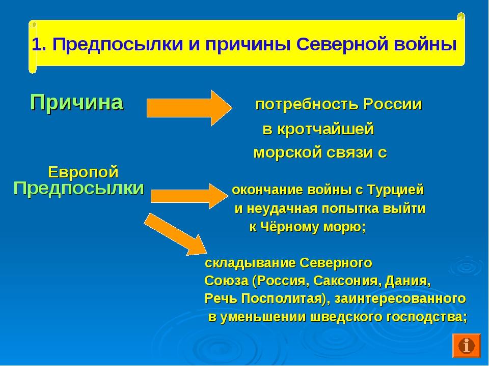Причина потребность России в кротчайшей морской связи с Европой Предпосылки о...