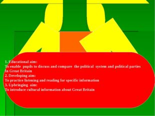 The aims of the lesson 1. Educational aim: To enable pupils to discuss and c