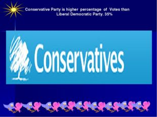 Conservative Party is higher percentage of Votes than Liberal Democratic Part