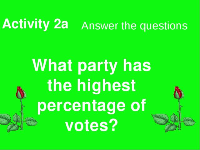 Activity 2a Answer the questions What party has the highest percentage of vot...