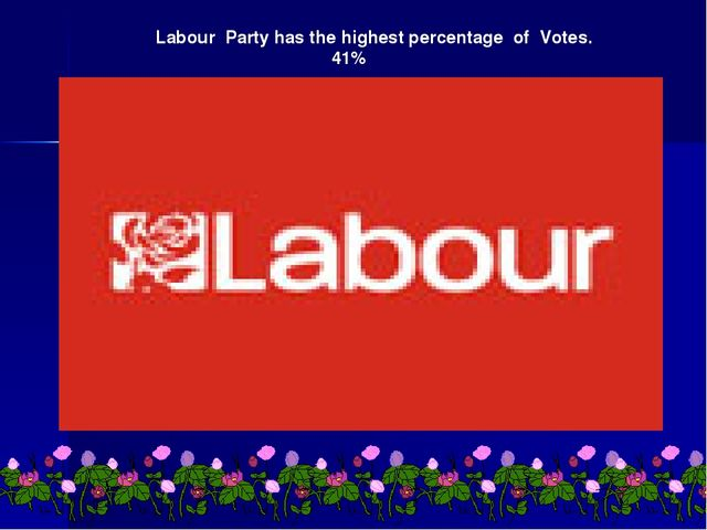 Labour Party has the highest percentage of Votes. 41%