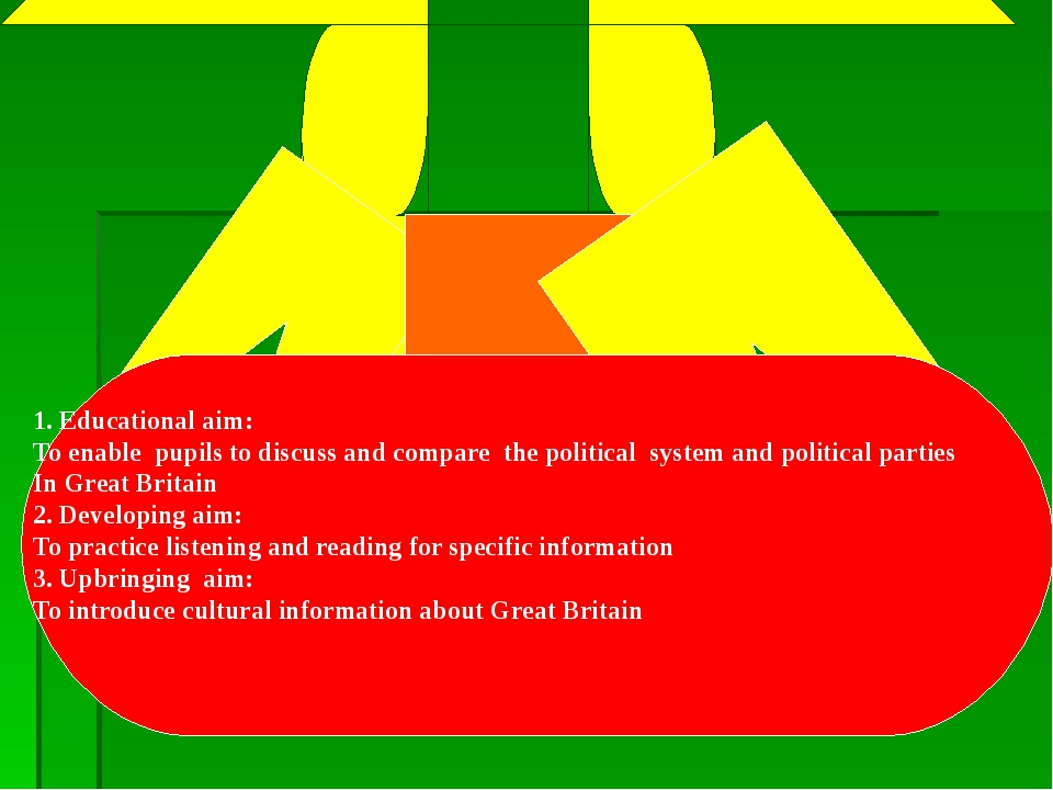 The aims of the lesson 1. Educational aim: To enable pupils to discuss and c...