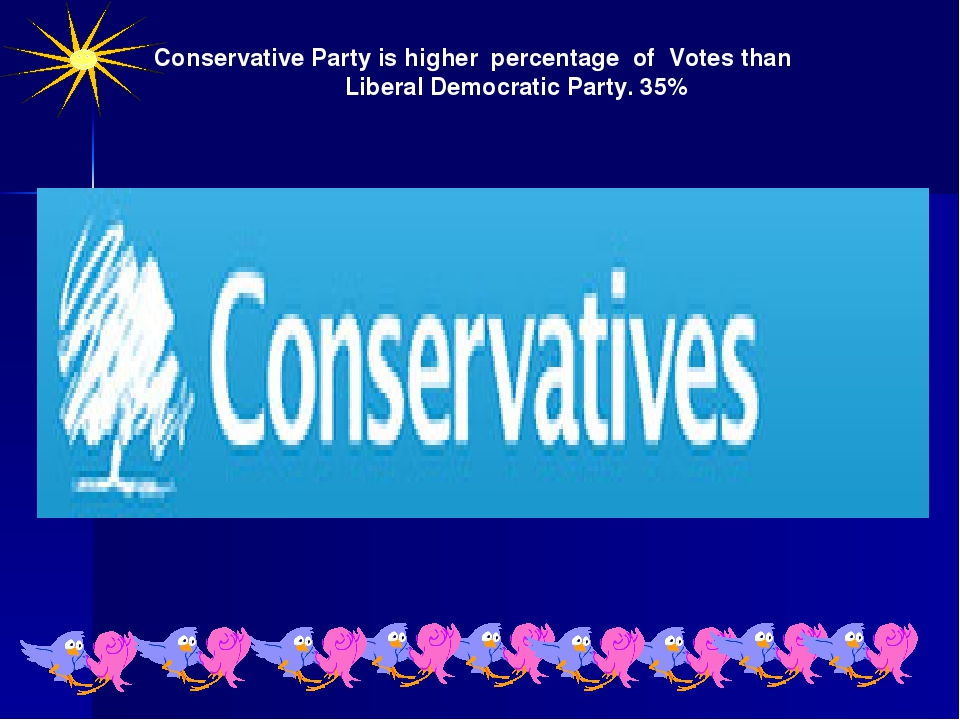 Conservative Party is higher percentage of Votes than Liberal Democratic Part...