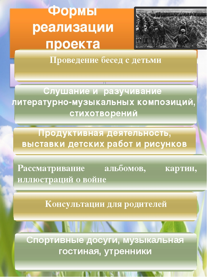 Формы реализации проекта Проведение бесед с детьми Консультации для родителей...