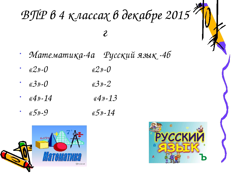 ВПР в 4 классах в декабре 2015 г Математика-4а Русский язык -4б «2»-0 «2»-0 «...
