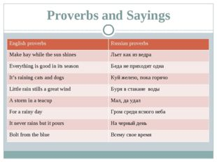 Proverbs and Sayings Englishproverbs Russian proverbs Make hay while the sun