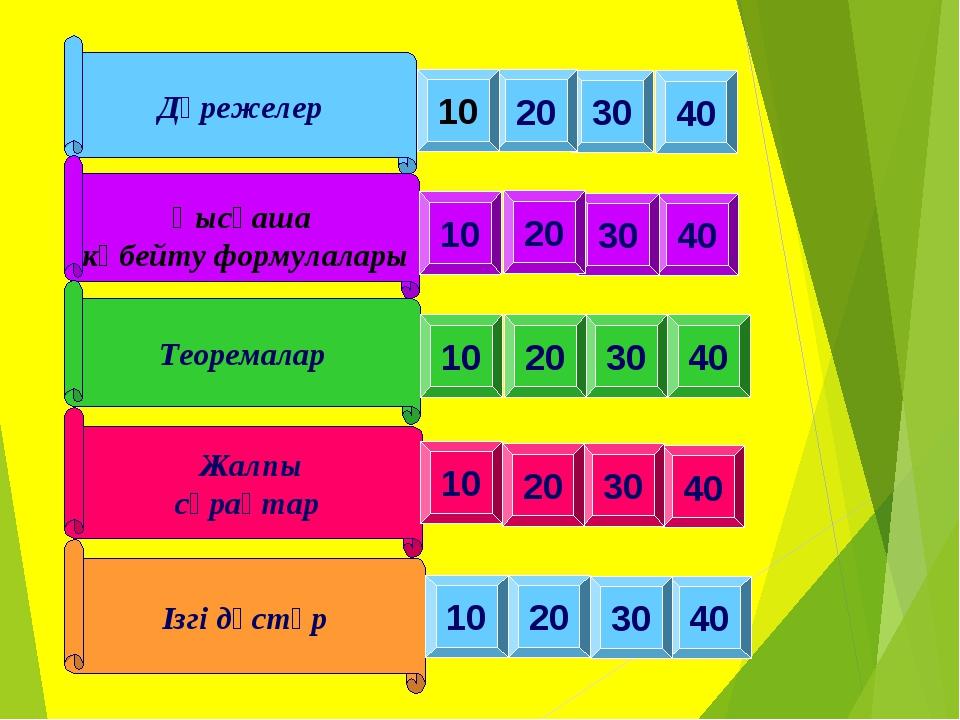Дәрежелер Қысқаша көбейту формулалары Теоремалар Жалпы сұрақтар 40 30 20 40 3...