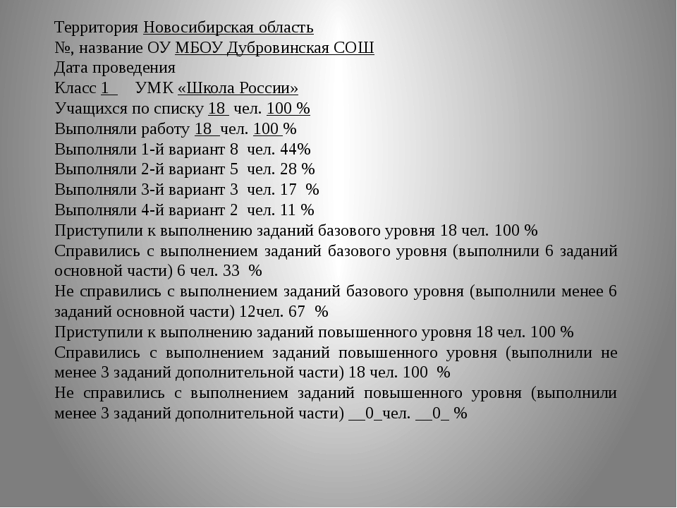 Территория Новосибирская область №, название ОУ МБОУ Дубровинская СОШ Дата п...