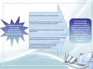 Организация оптимальной системы управления Моделирование учебно-воспитательно