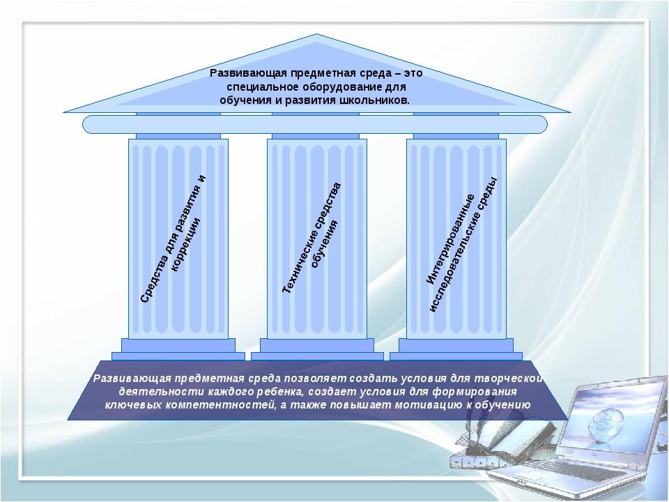 Развивающая предметная среда – это специальное оборудование для обучения и ра...