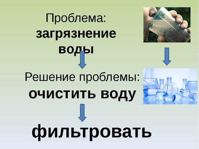 Проблема: загрязнение воды Решение проблемы: очистить воду фильтровать
