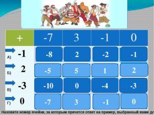 1 -8 2 3 4 2 -2 -1 5 6 7 8 -5 5 1 2 9 12 11 10 -10 0 -3 -4 13 14 15 16 -7 3