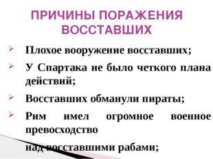 Плохое вооружение восставших; У Спартака не было четкого плана действий; Восс