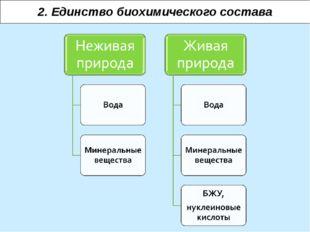 2. Единство биохимического состава