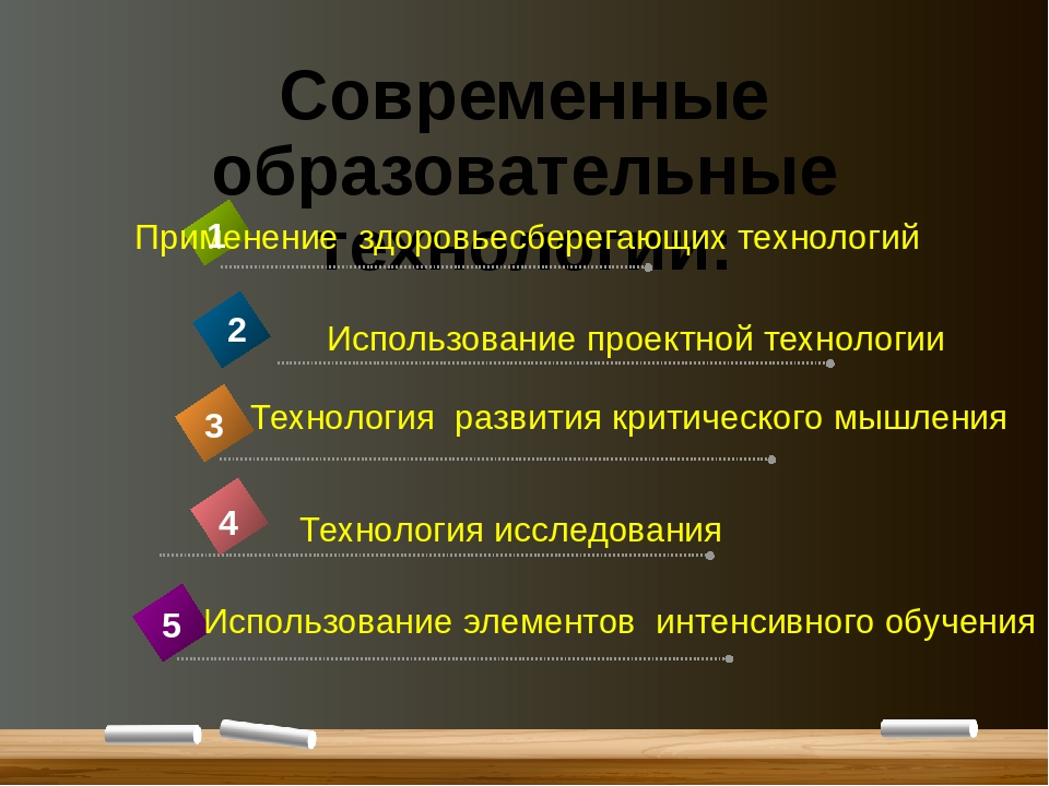 Современные образовательные технологии: Технология исследования 4 Применение...