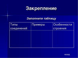 Закрепление Заполните таблицу назад Типы соединенийПримеры Особенности стр